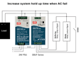 DIN rail Type Buffer Unit Application