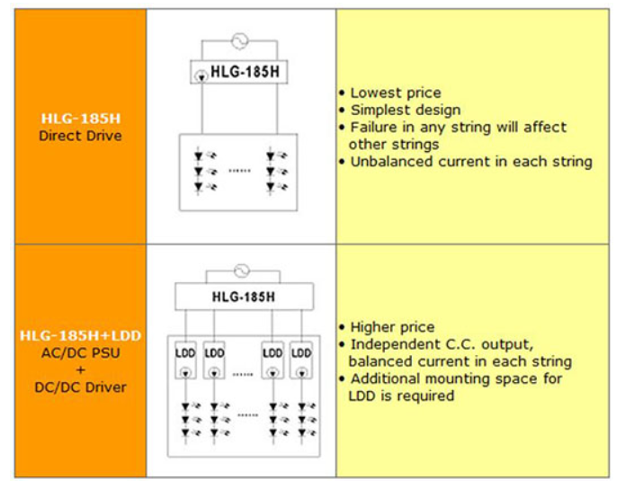 FAQ-MEAN WELL Switching Power Supply Manufacturer on